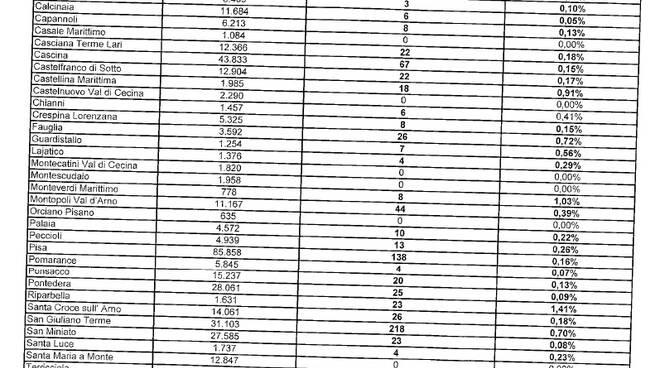 richiedenti_asilo_percentuale_popolazione.jpg