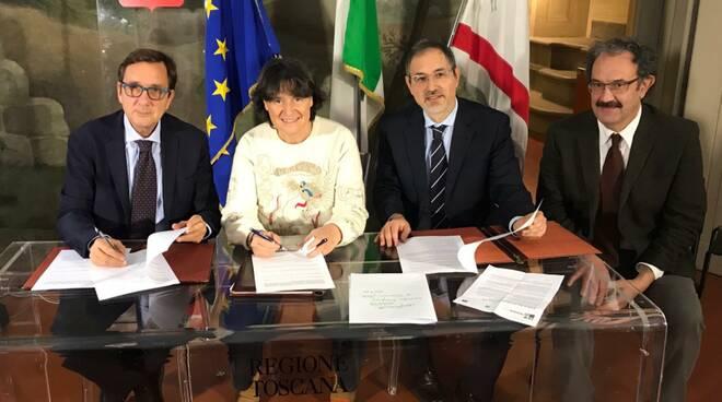 Saccardi firma ausili medici distribuzione farmacie Toscana