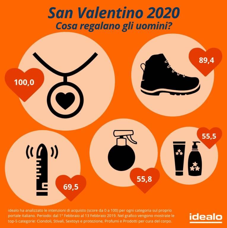 infografica acquisti donne san valentino