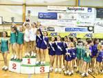 Trofeo interregionale AICS Mirko & Michela di pattinaggio artistico fucecchio 2020