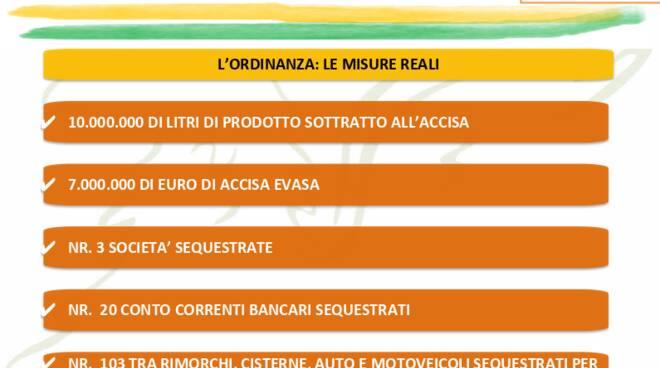 Operazione Petroloro Procura di Pisa