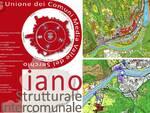 piano strutturale intercomunale Media Valle del Serchio