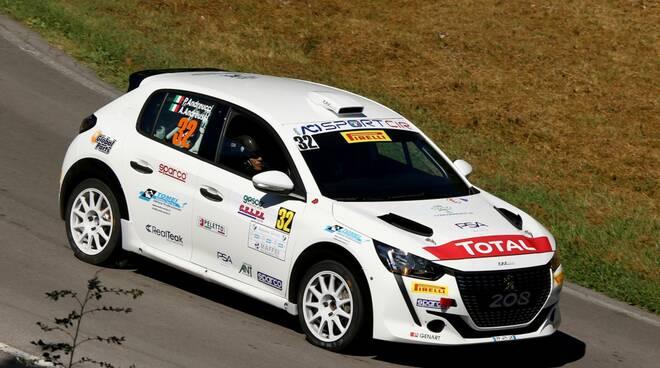 Rally del Ciocco 2020 protagonisti Basso Andreucci