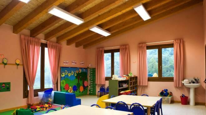scuola Fabbriche di Vallico