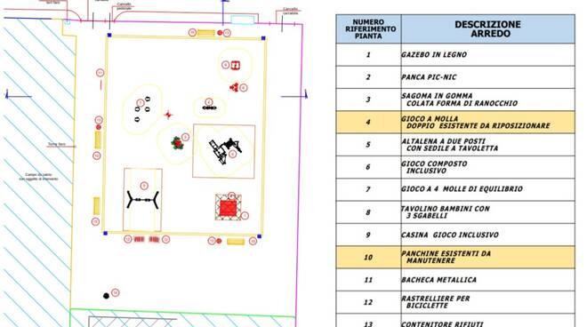 progetto-porcarilab
