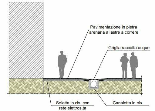 Progetto nuova pavimentazione piazza Vitiana