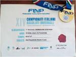 Campionati nuoto paralimpico Acquateam