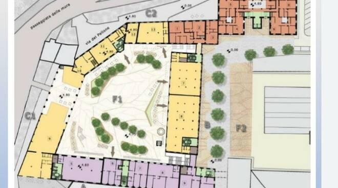 progetto piazza commerciale manifattura sud