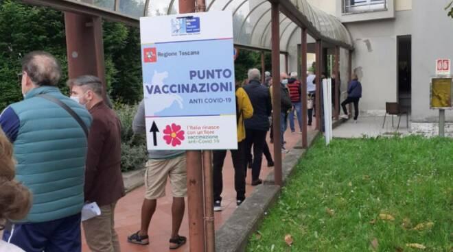 code disagi Campo di Marte vaccini