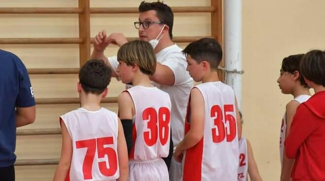 Giovanili Etrusca Basket
